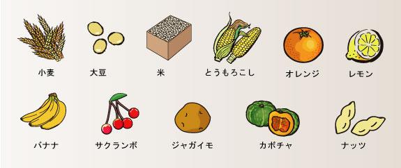 秋山牧園:農薬説明画像