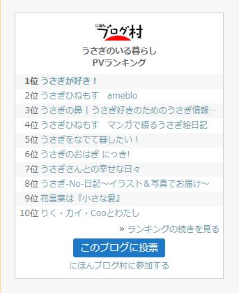 にほんブログ村のランキングバナーパーツ