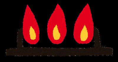 強火のイメージ