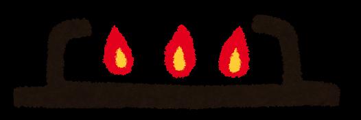 弱火のイメージ